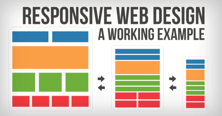 Responsive Website Design - Your First Step To Success