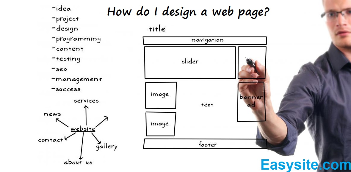 How can i design a web page create a website with easysite Where can i make a website