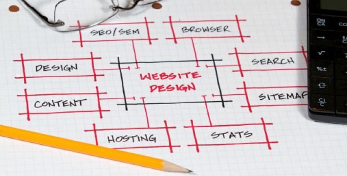 Plan your website